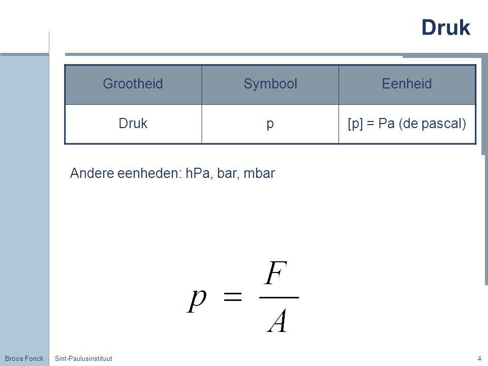 Druk Grootheid Symbool Eenheid Druk p [p] = Pa (de pascal)